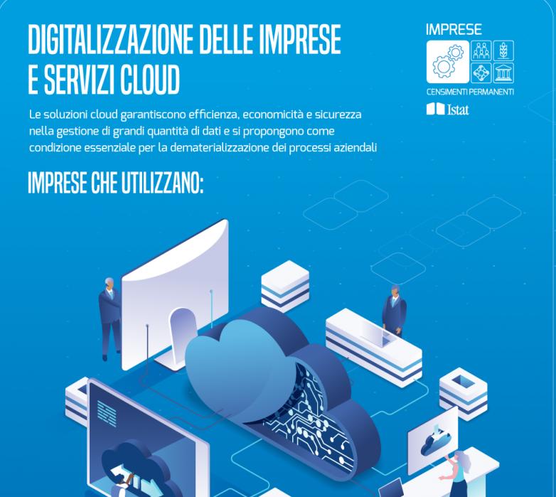 la digitalizzazione