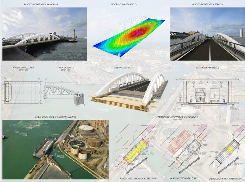 Nuovo ponte al Canale dei Navicelli